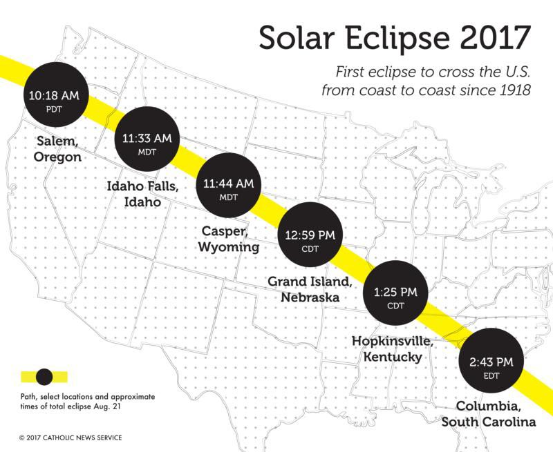 The solar eclipse of Aug. 21 is the first to cross the United States from coast to coast in 99 years. About 12.2 million people live in the path of totality and millions more are expected to travel into it to view the rare event. (CNS/Nancy Wiechec)